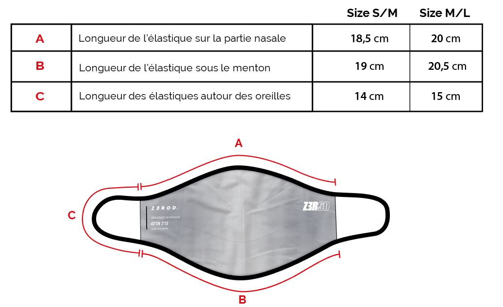 Tailles des masques Z3R0D